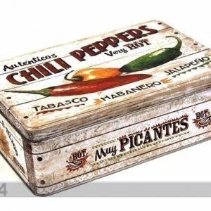 Sg Peltipurkki Chili Peppers 2